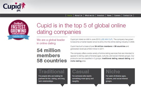 Cupid plc dating affiliate network